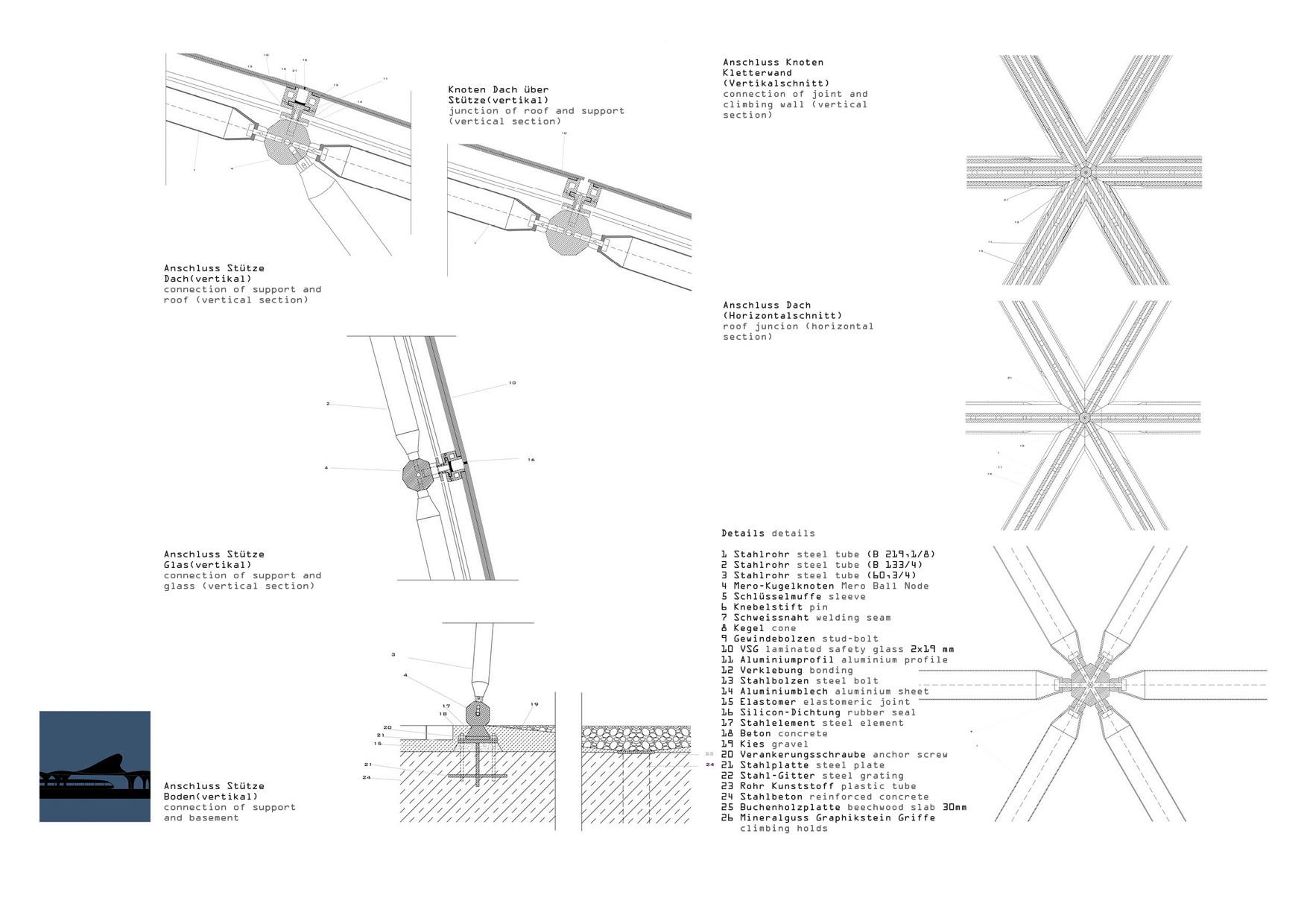 Charmant Drahtseil Stahl Anschluss Design Fotos - Der Schaltplan ...
